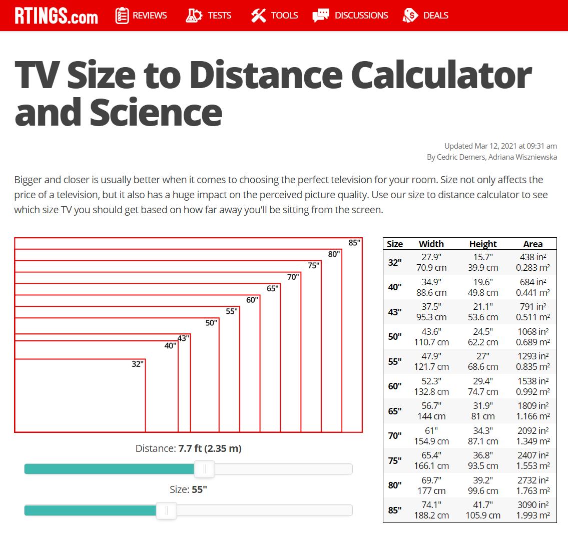 Strumento di calcolo della distanza di visione