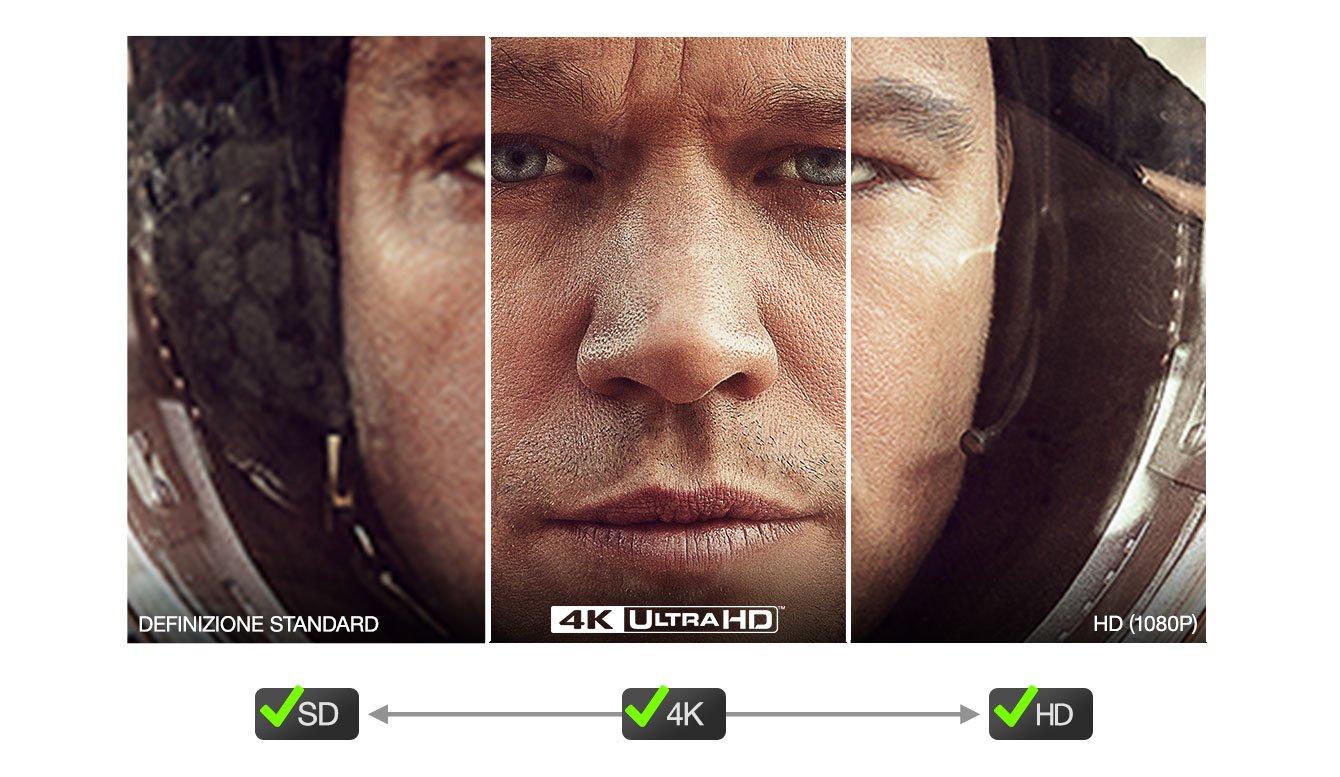 Confonto SD Full-HD UHD